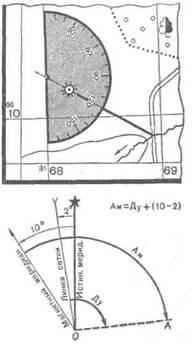 Как определить азимут по карте